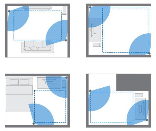 تعیین محل نصب عینک واقعیت مجازی اچ تی سی وایو HTC Vive