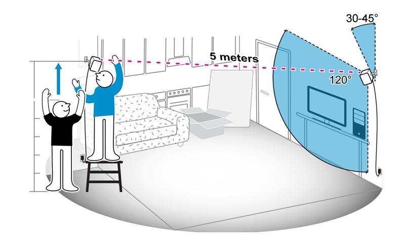 ارتفاع نصب سنسور عینک واقعیت مجازی اچ تی سی وایو HTC Vive