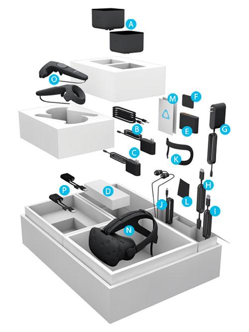 بسته بندی عینک هدست واقعیت مجازی اچ تی سی وایو HTC vive